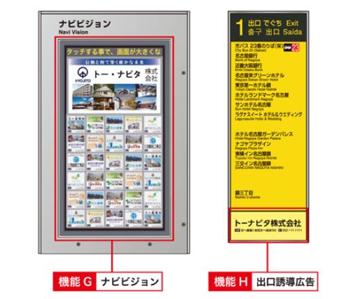 動画広告の配信が可能なデジタルサイネージ併設の駅や出口案内下部に広告スペースを設けた駅もあります。