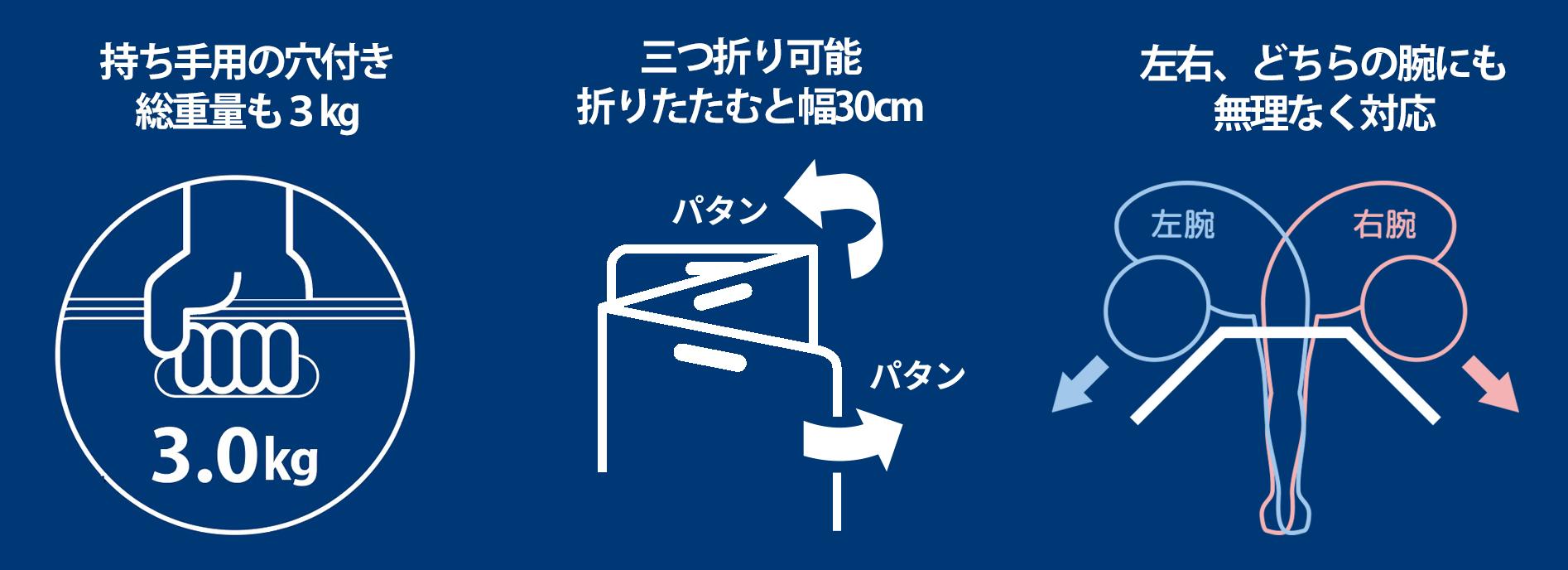 飛沫感染防止ワークガードの特徴
